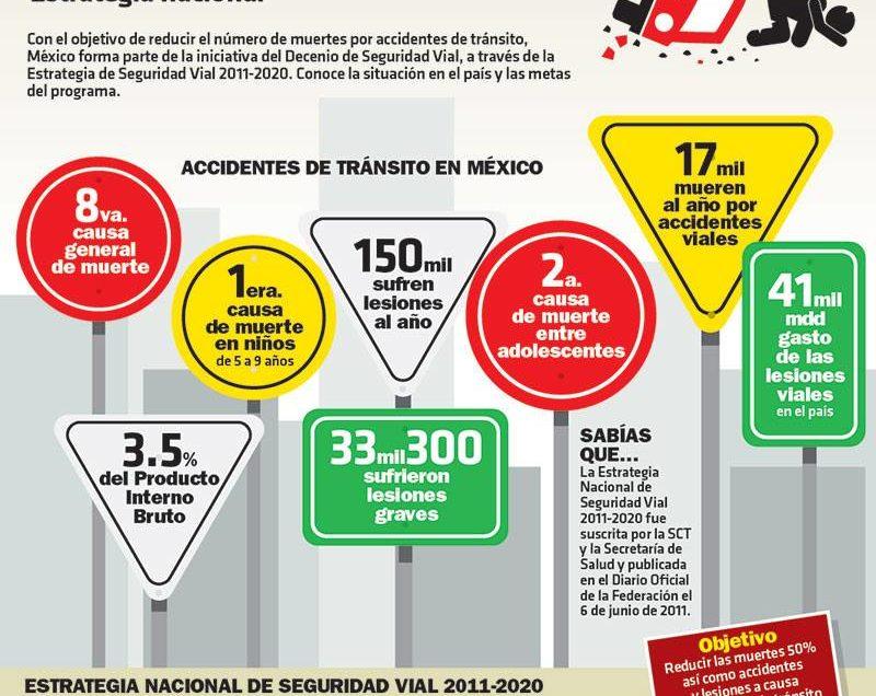 Seguridad Vial en México