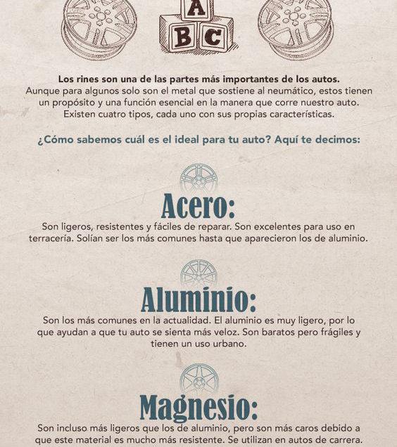 ABC DE LOS RINES DE NEUMÁTICOS